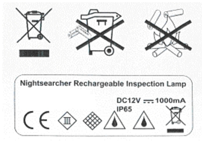 Normativa de seguridad para las linternas LED